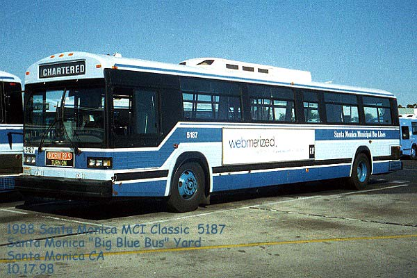 1988 MCI Classic 5187